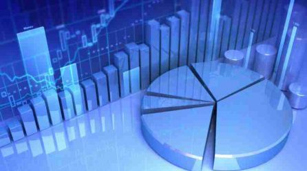 Comparative advantage – Difference, Factors affecting it and its Assumptions